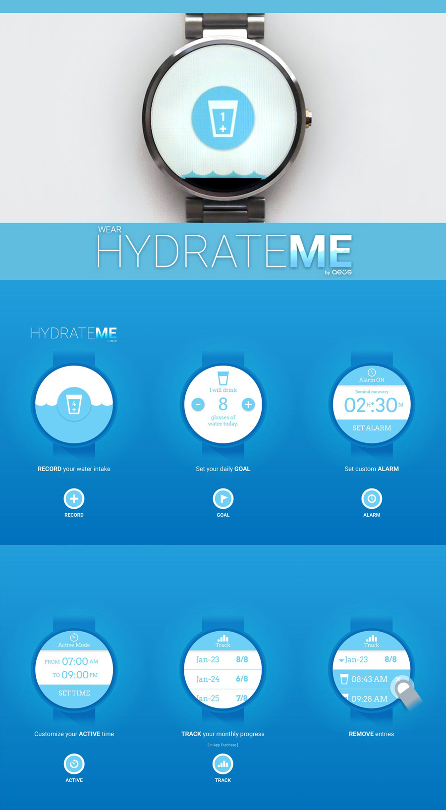 Hydrate Me