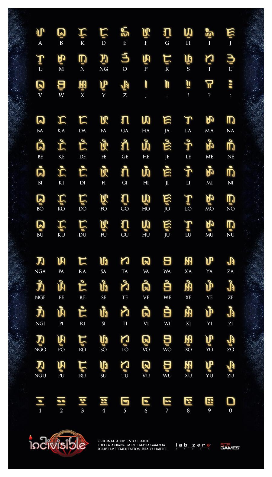 Tai Krung Script